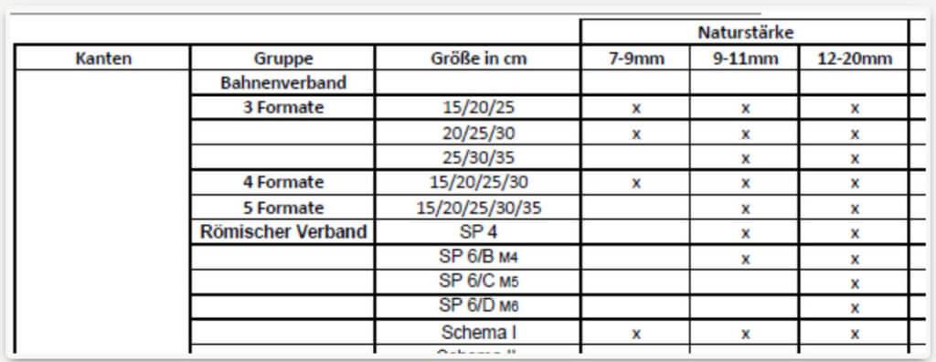 Solnhofer Platten Preis Übersicht Formate und mehr